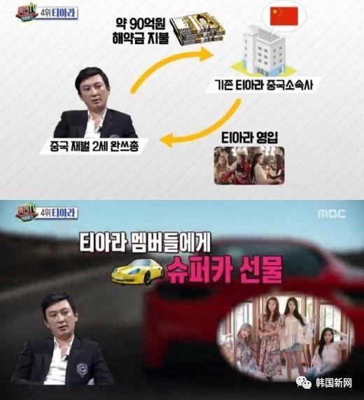 曾误报T-ara收王思聪赠送跑车 韩国节目公开致歉