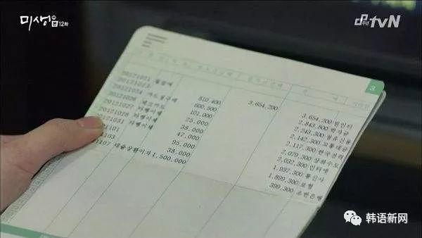 韩国首尔上班族平均月薪是多少?
